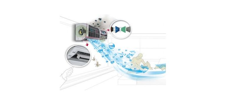 Mua biến tần cho máy điều hòa không khí ở đâu tại Bình Phước